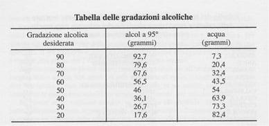 """Tratta da """"Erboristeria Planetaria"""", di Ferdinando Alaimo"""